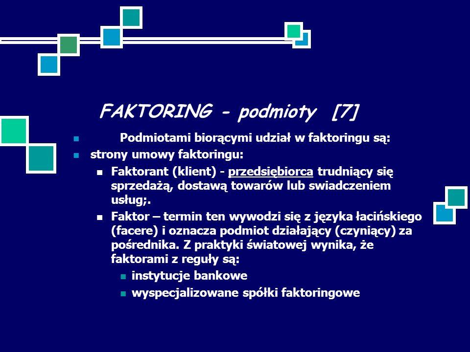 FAKTORING - podmioty [7]